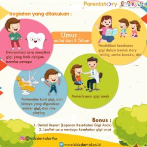 Field Trip ke Dokter Gigi Anak 2